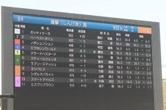 200306 森下博騎手ラストライド-01