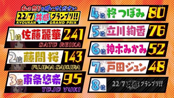 22/7 計算中 第70回 | 藤間桜の怒りプレゼン
