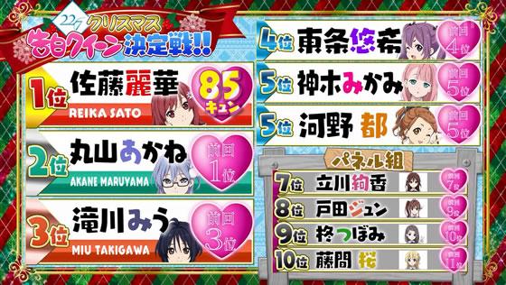 22/7 計算中 第76回   パネル解除争奪!クリスマス告白クイーン決定戦!!   佐藤麗華