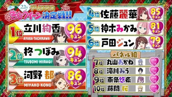 22/7 計算中 第77回 | クリスマス告白クイーン決定戦 | 立川絢香