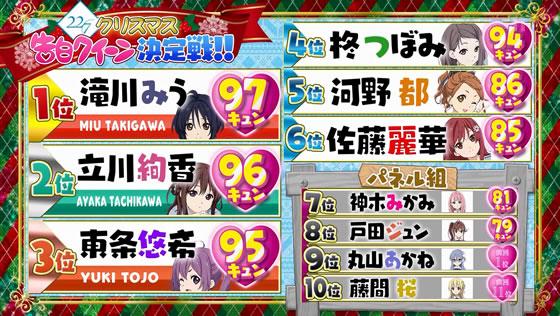 22/7 計算中 第78回 | クリスマス告白クイーン決定戦 | 東条悠希
