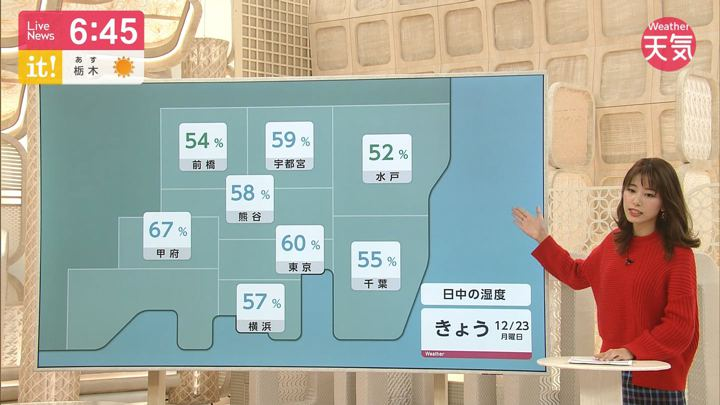 2019年12月23日海老原優香の画像07枚目