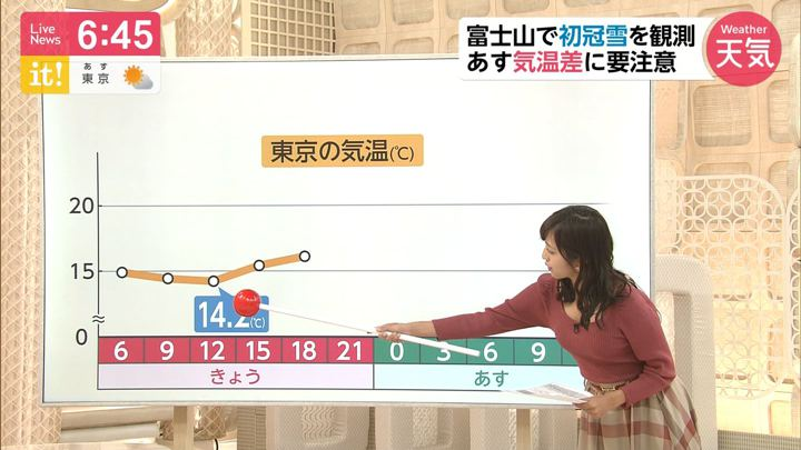 2019年10月22日藤本万梨乃の画像11枚目