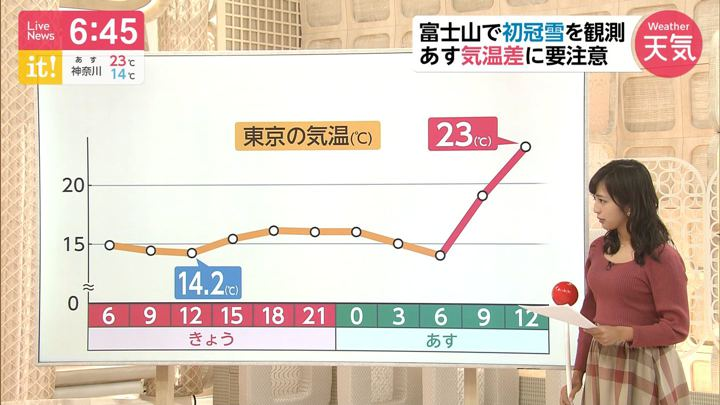 2019年10月22日藤本万梨乃の画像12枚目