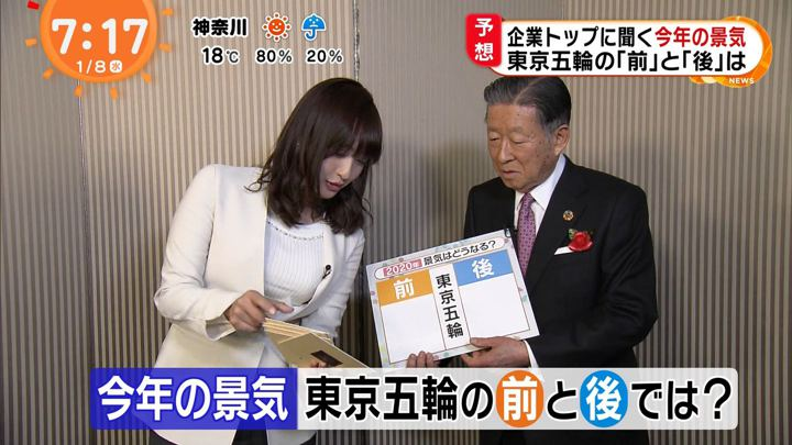 2020年01月08日藤本万梨乃の画像04枚目