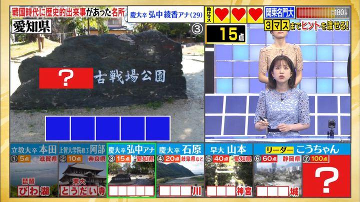 2020年02月17日弘中綾香の画像12枚目