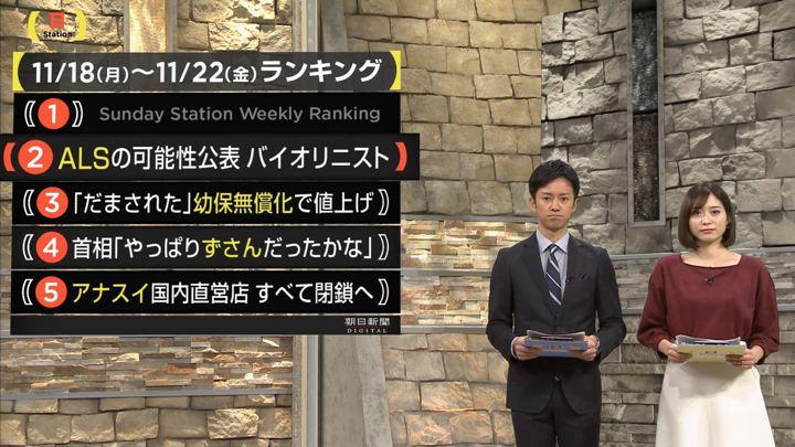 2019年11月24日久冨慶子の画像04枚目