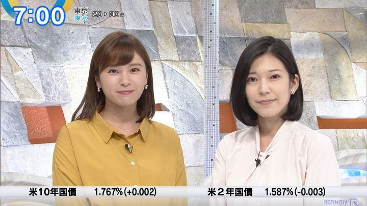 2019年10月24日角谷暁子の画像14枚目