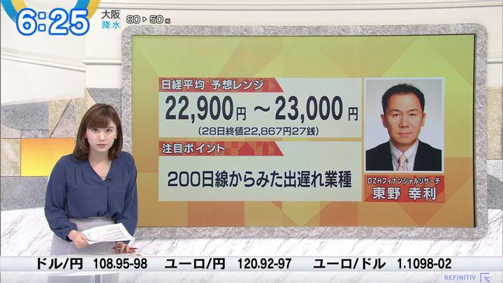 2019年10月29日角谷暁子の画像09枚目