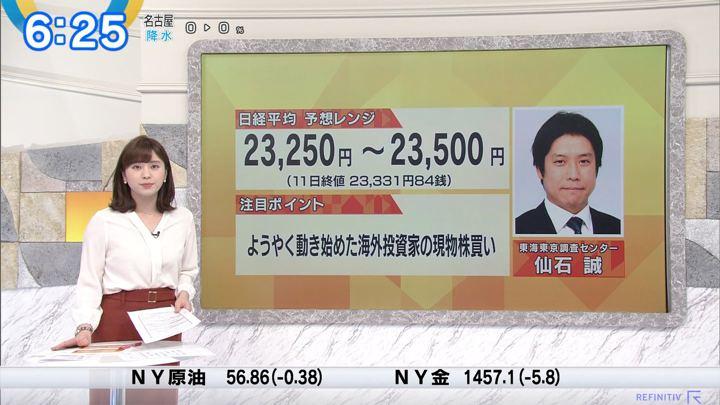 2019年11月12日角谷暁子の画像07枚目