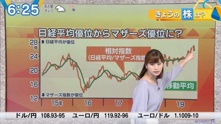 2019年11月26日角谷暁子の画像08枚目