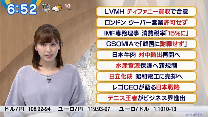 2019年11月26日角谷暁子の画像13枚目