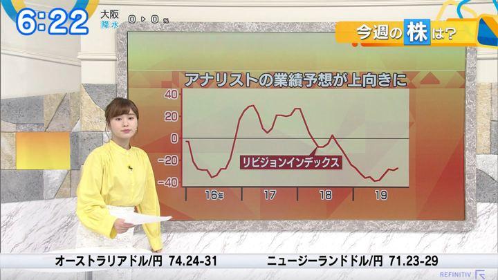 2019年12月09日角谷暁子の画像08枚目
