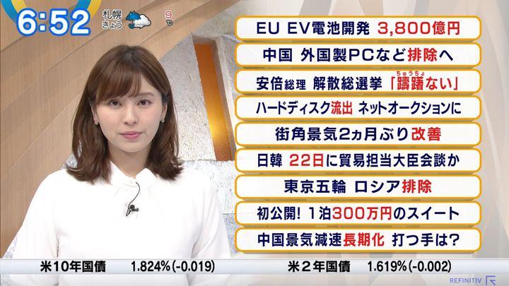 2019年12月10日角谷暁子の画像14枚目