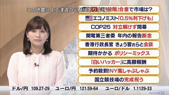 2019年12月16日角谷暁子の画像14枚目