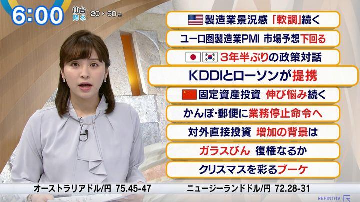 2019年12月17日角谷暁子の画像04枚目