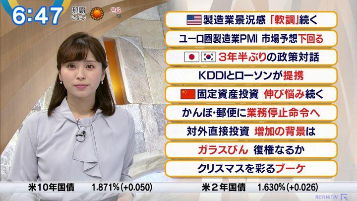 2019年12月17日角谷暁子の画像14枚目