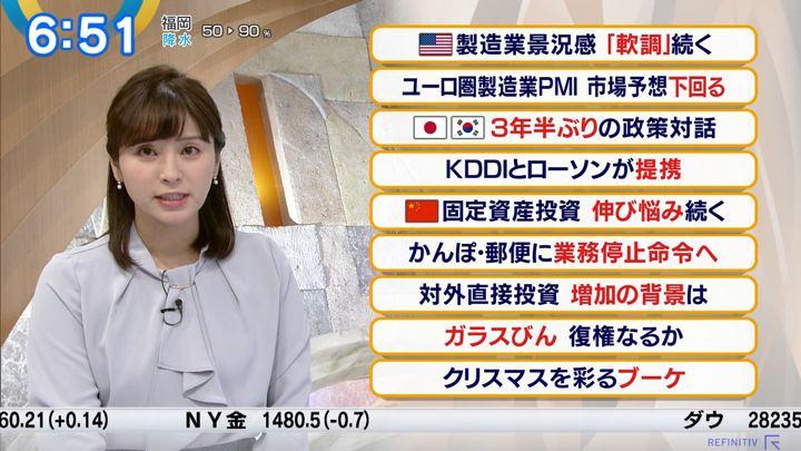 2019年12月17日角谷暁子の画像15枚目