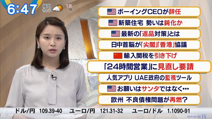 2019年12月24日角谷暁子の画像13枚目