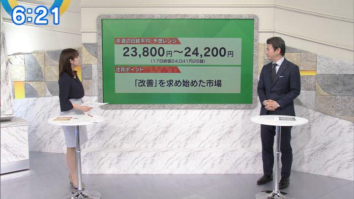 2020年01月20日角谷暁子の画像08枚目