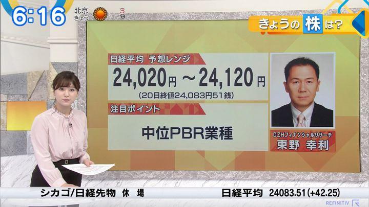 2020年01月21日角谷暁子の画像11枚目