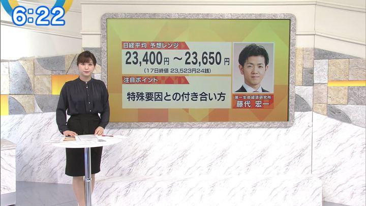 2020年02月18日角谷暁子の画像07枚目