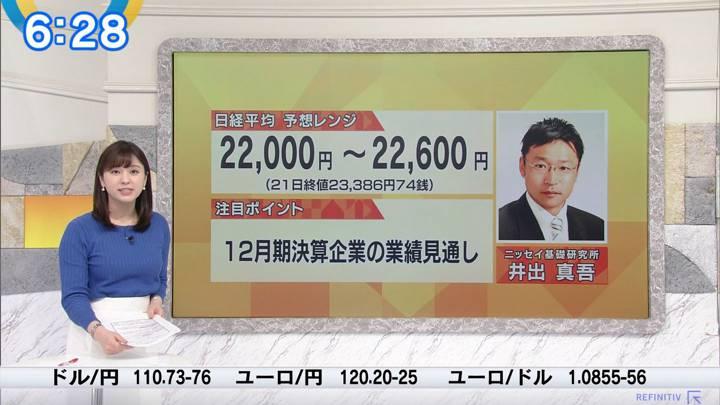 2020年02月25日角谷暁子の画像06枚目