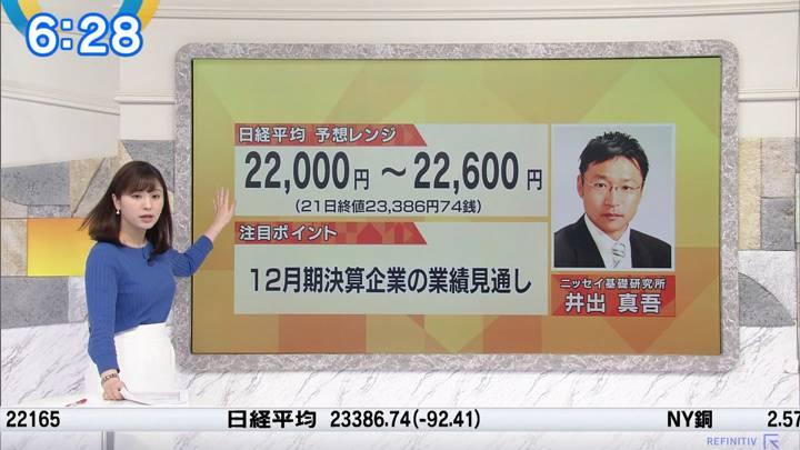 2020年02月25日角谷暁子の画像07枚目