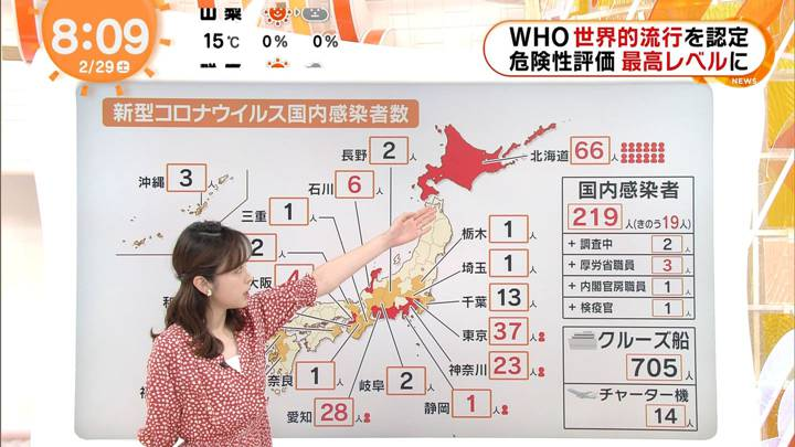 2020年02月29日久慈暁子の画像10枚目