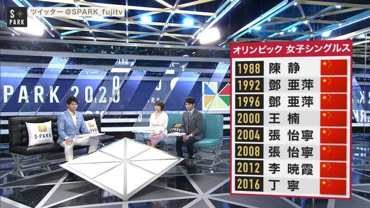 2020年01月19日宮司愛海の画像15枚目