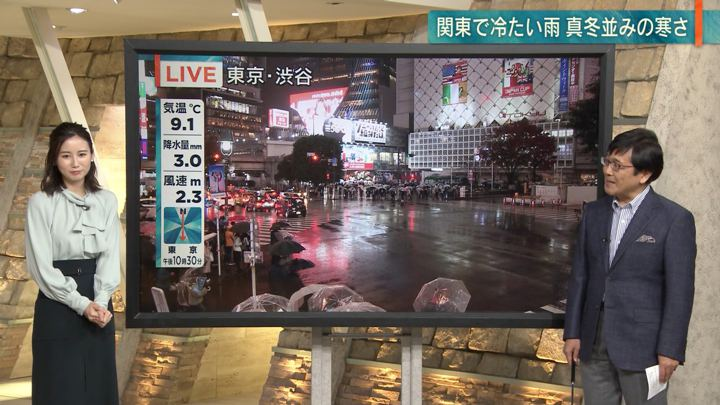 2019年11月22日森川夕貴の画像21枚目