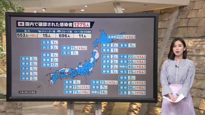 2020年03月10日森川夕貴の画像04枚目