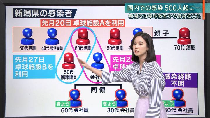 2020年03月10日森川夕貴の画像13枚目
