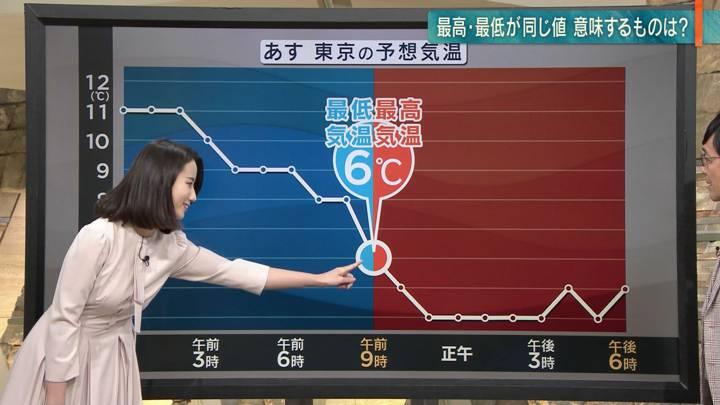 2020年03月13日森川夕貴の画像31枚目