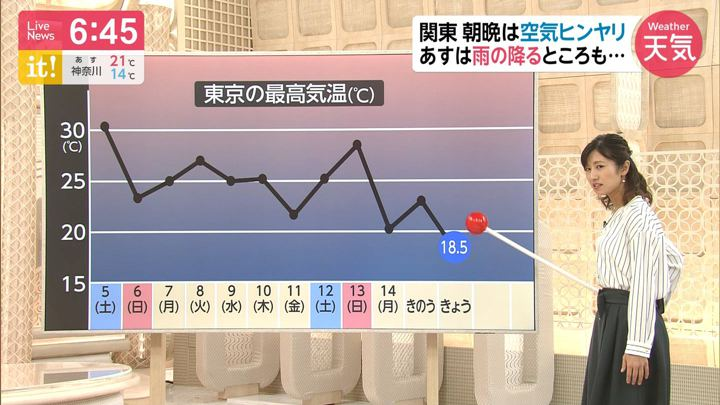 2019年10月16日酒井千佳の画像08枚目