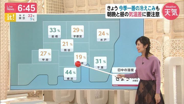 2019年11月06日酒井千佳の画像05枚目