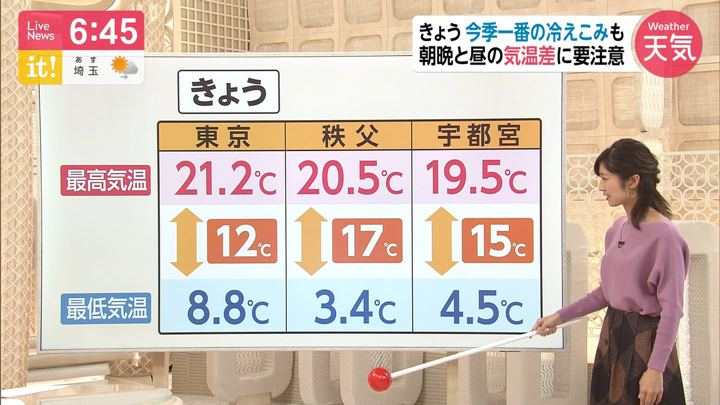 2019年11月06日酒井千佳の画像06枚目