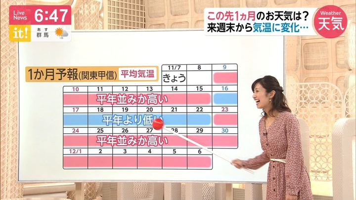 2019年11月07日酒井千佳の画像09枚目