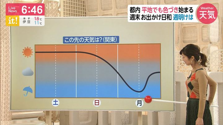 2019年11月08日酒井千佳の画像09枚目