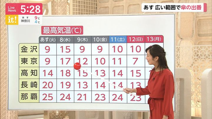 2020年01月06日酒井千佳の画像08枚目