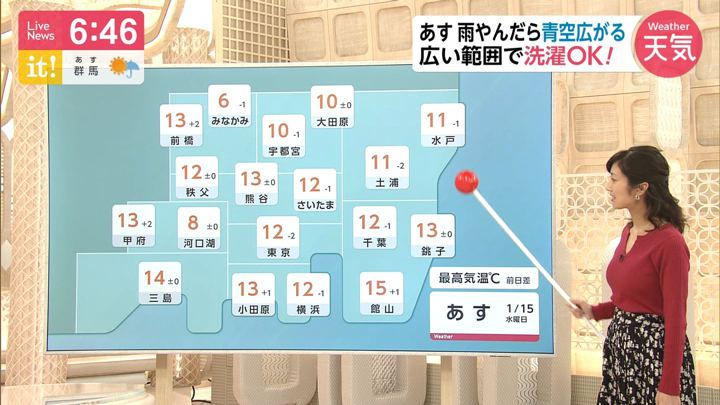 2020年01月14日酒井千佳の画像09枚目