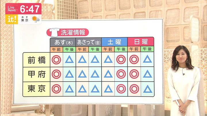 2020年01月15日酒井千佳の画像10枚目