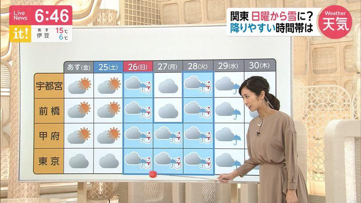 2020年01月23日酒井千佳の画像06枚目