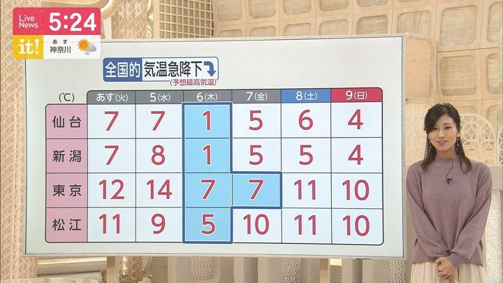 2020年02月03日酒井千佳の画像06枚目