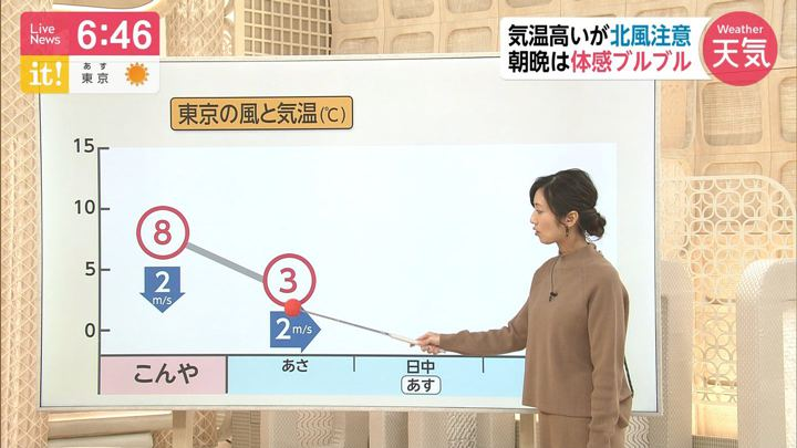 2020年02月04日酒井千佳の画像06枚目