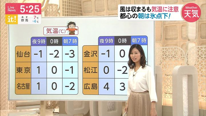 2020年02月06日酒井千佳の画像06枚目