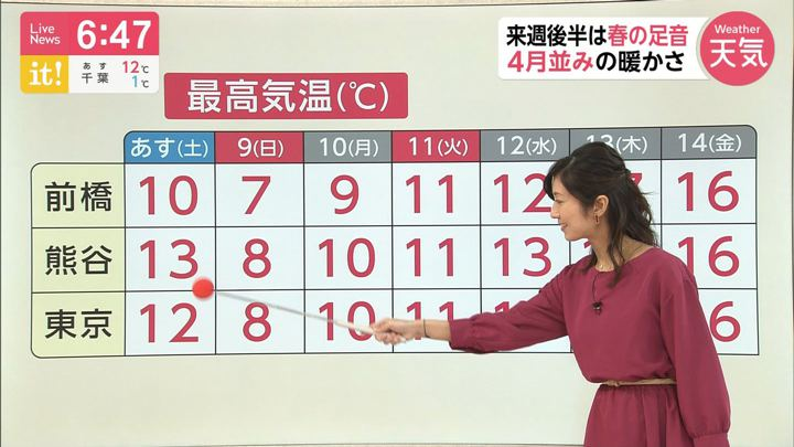 2020年02月07日酒井千佳の画像06枚目