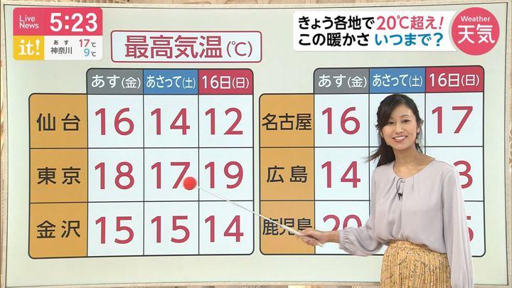 2020年02月13日酒井千佳の画像02枚目