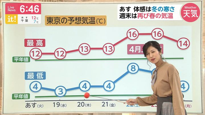 2020年02月17日酒井千佳の画像10枚目