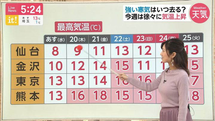 2020年02月18日酒井千佳の画像03枚目